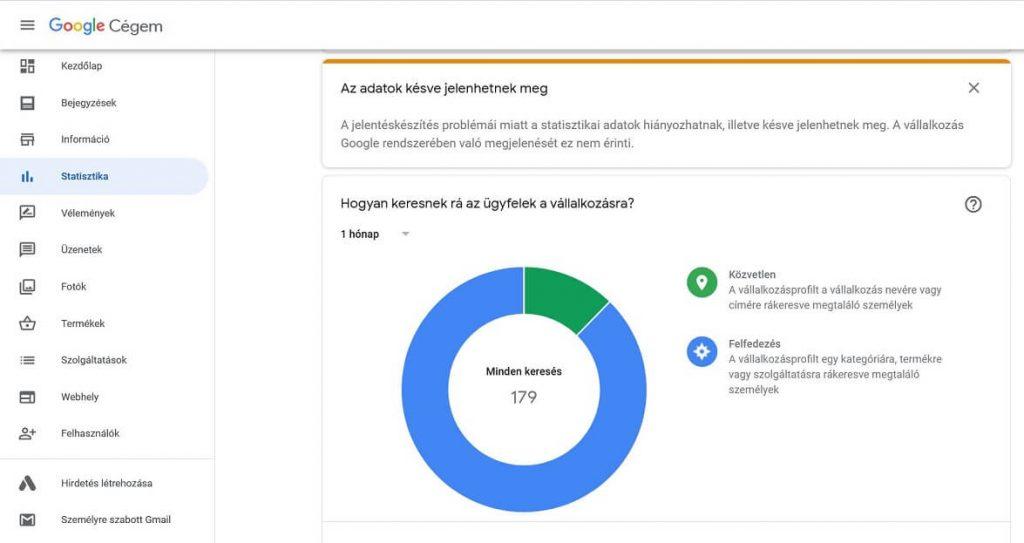 google my business statisztika, adatfeldolgozási hiba